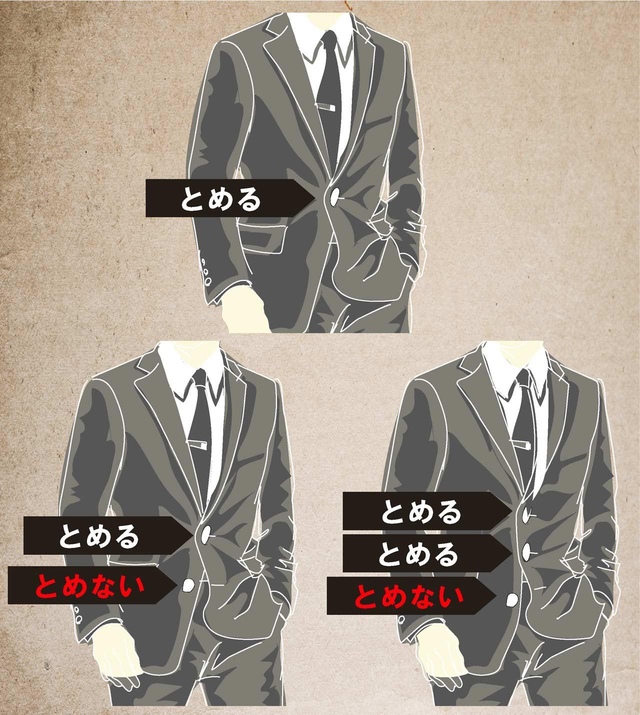 スーツの作法